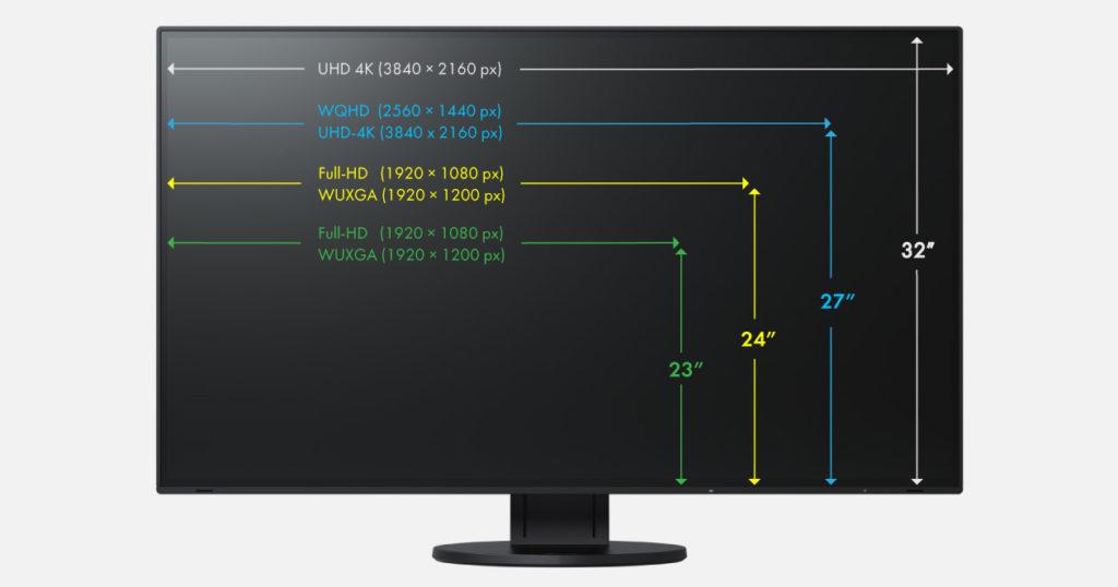 8 Best Height Adjustable Monitors 2021 1